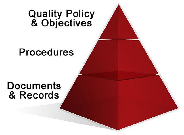 ISO CONSULTANTS IRELAND - ISO9001